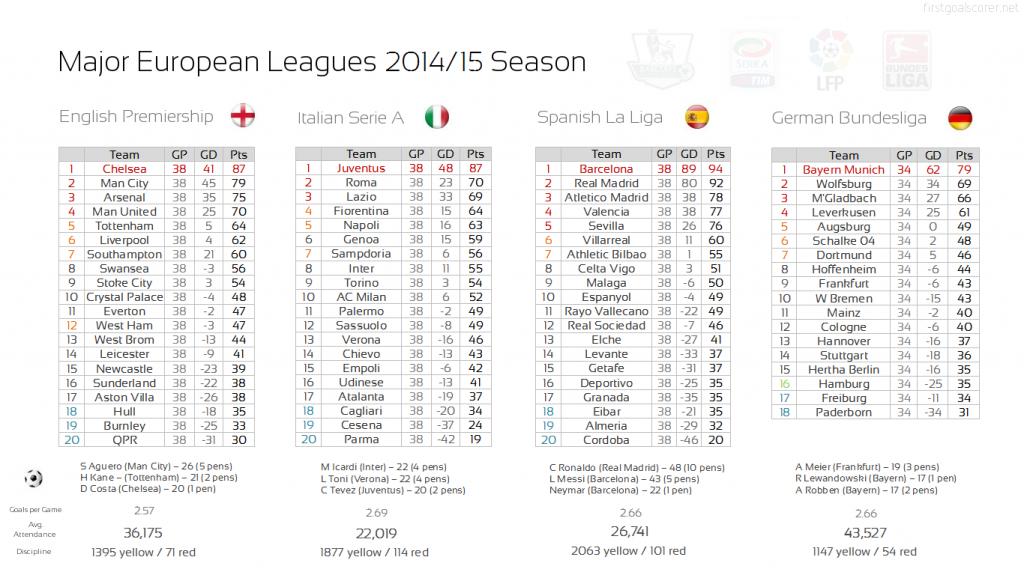 season2015